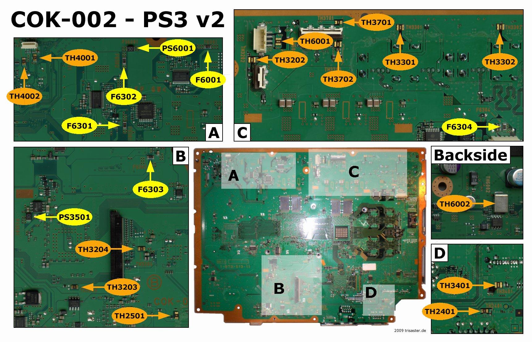 Ungewöhnlich Playstation 3 Schaltplan Fotos - Elektrische Schaltplan ...