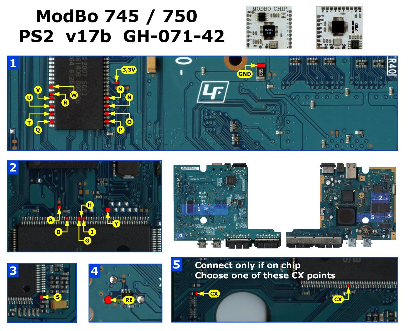 Schwarzes Bild mit Modbo 4.0 auf GH71-42